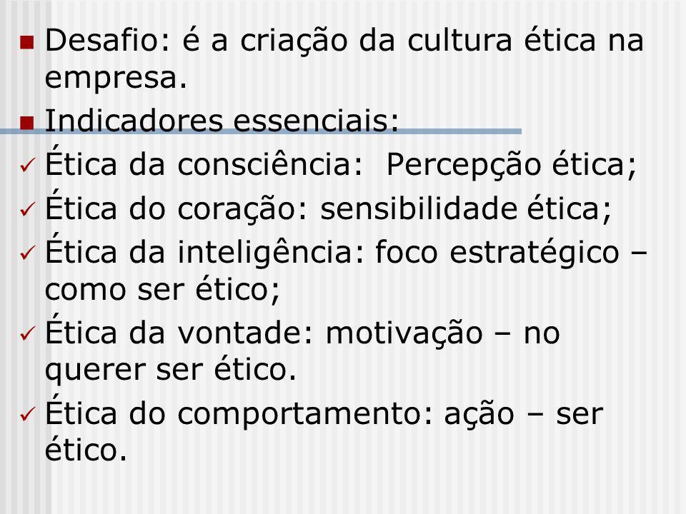 Desafio: é a criação da cultura ética na empresa. Indicadores essenciais: Ética da consciência: Percepção ética; Ética do coração: sensibilidade ética
