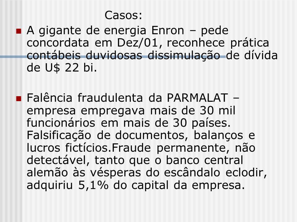 Casos: A gigante de energia Enron – pede concordata em Dez/01, reconhece prática contábeis duvidosas dissimulação de dívida de U$ 22 bi. Falência frau