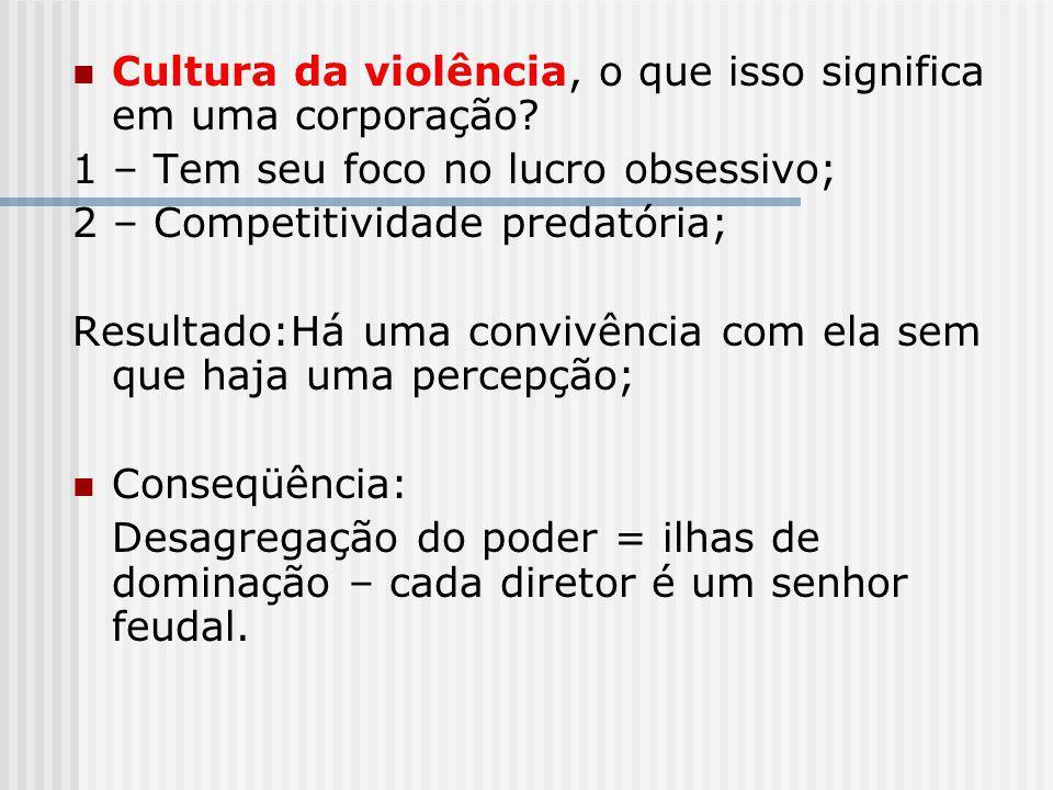 Cultura da violência, o que isso significa em uma corporação? 1 – Tem seu foco no lucro obsessivo; 2 – Competitividade predatória; Resultado:Há uma co