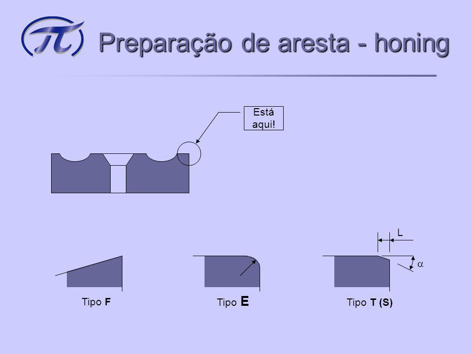 Detalhes de um inserto Ângulo de folga Superfície de apoio Aresta de corte Quebra-cavaco Raio de ponta