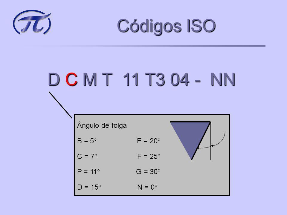 Códigos ISO D C M T 11 T3 04 - NN S Quadrado T Triangular D Rômbico 55 graus (V) R Redondo A Retangular O Octogonal