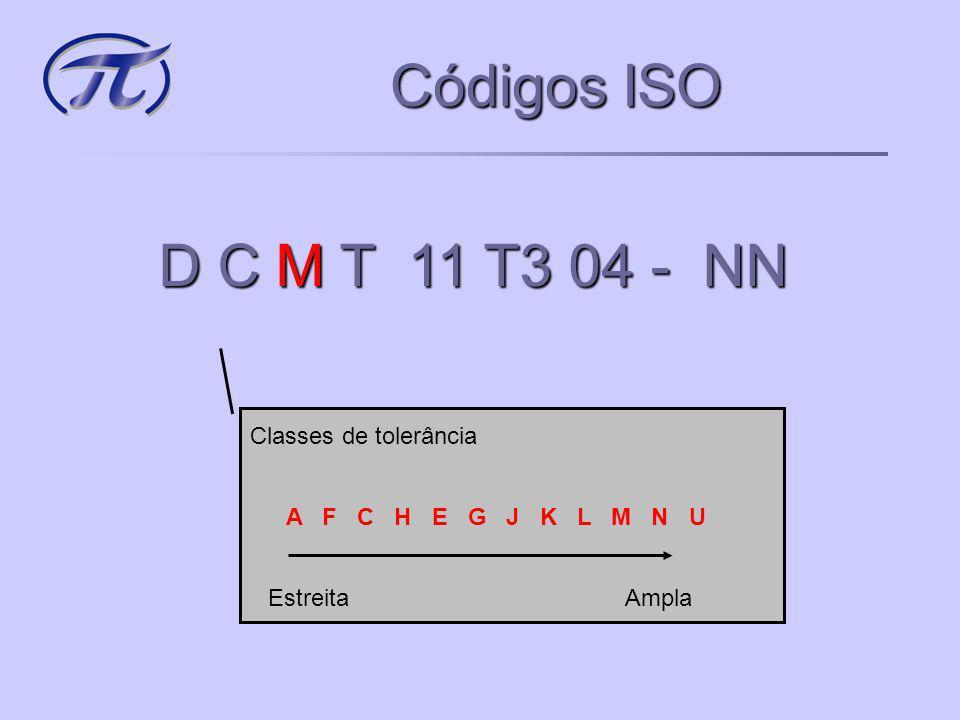 Códigos ISO D C M T 11 T3 04 - NN Ângulo de folga B = 5° E = 20° C = 7° F = 25° P = 11° G = 30° D = 15° N = 0°