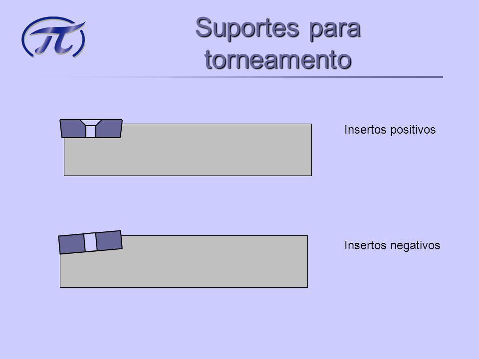 Códigos ISO D C M T 11 T3 04 EN - NN L N R