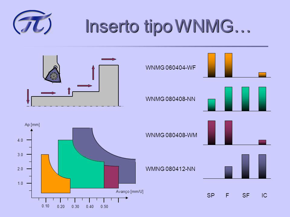 Inserto tipoV.… Inserto tipo V.… Avanço [mm/U] Ap [mm] 0.10 0.200.300.400.50 1.0 2.0 3.0 4.0 SPFSFIC VNMG 160408-NN VBMT 160408-NN VNMG 160404-NNVBMT
