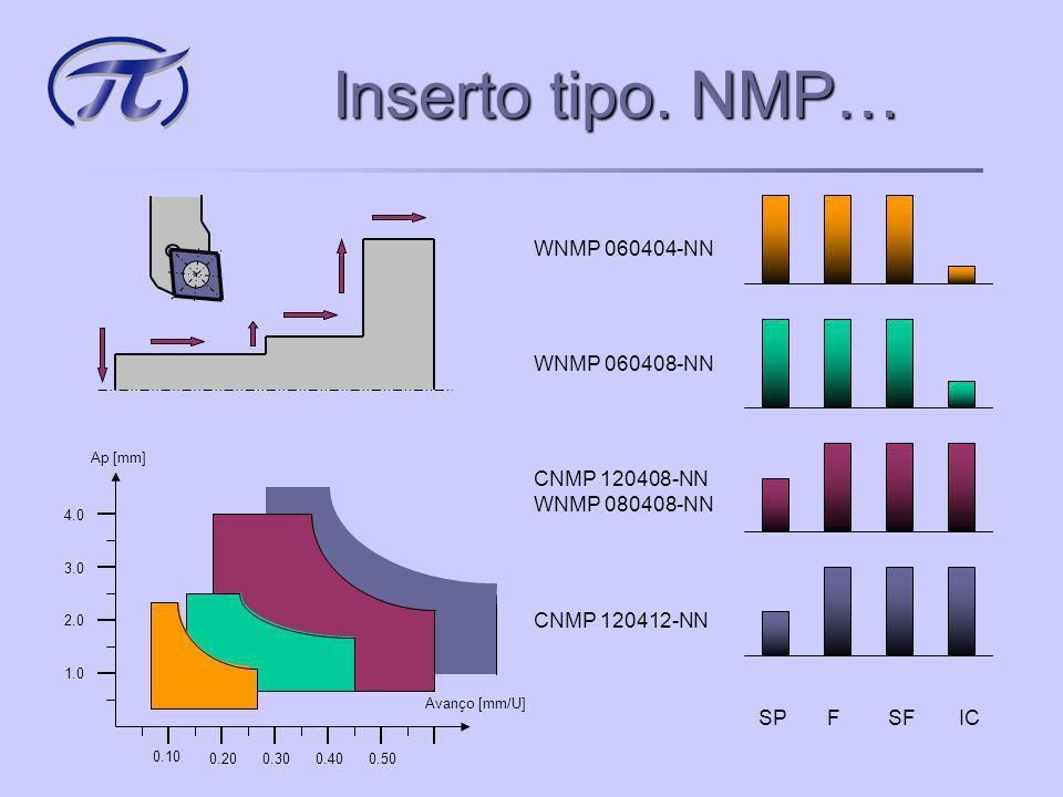 Inserto tipoWNMG… Inserto tipo WNMG… Avanço [mm/U] Ap [mm] 0.10 0.200.300.400.50 1.0 2.0 3.0 4.0 SPFSFIC WMNG 080412-NN WNMG 080408-WM WNMG 080408-NN