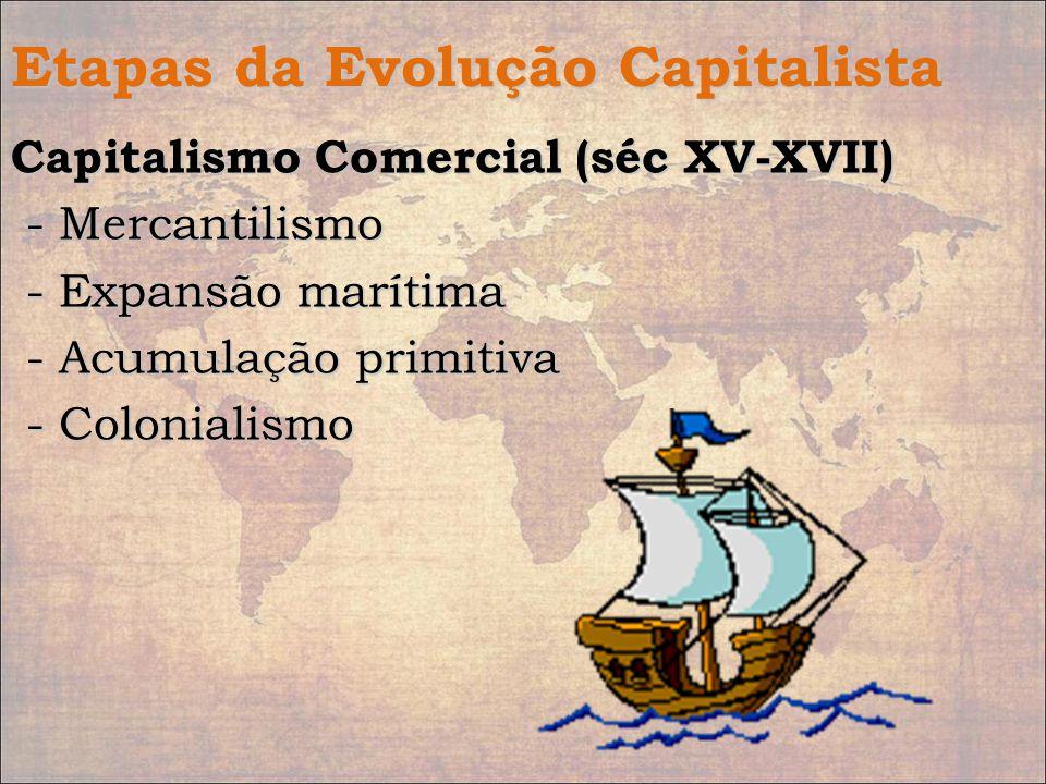 Etapas da Evolução Capitalista Capitalismo Comercial (séc XV-XVII) - Mercantilismo - Mercantilismo - Expansão marítima - Expansão marítima - Acumulaçã
