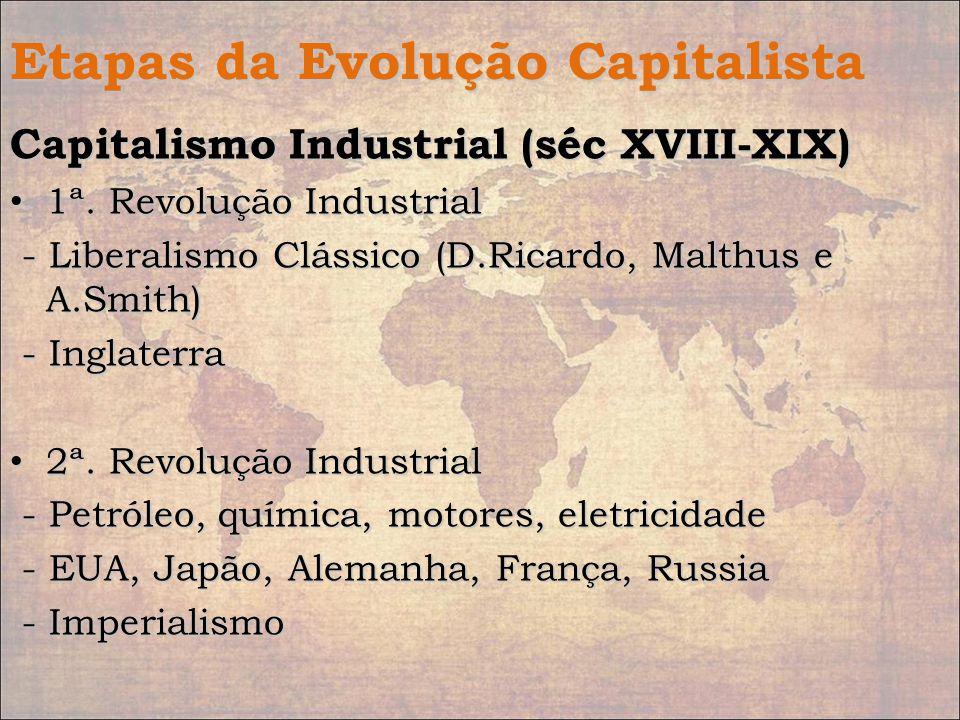 Etapas da Evolução Capitalista Capitalismo Industrial (séc XVIII-XIX) 1ª. Revolução Industrial 1ª. Revolução Industrial - Liberalismo Clássico (D.Rica