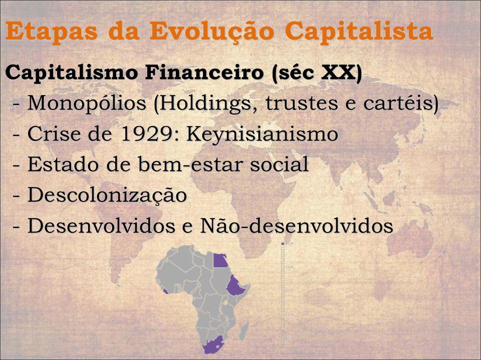 Etapas da Evolução Capitalista Capitalismo Financeiro (séc XX) - Monopólios (Holdings, trustes e cartéis) - Monopólios (Holdings, trustes e cartéis) -