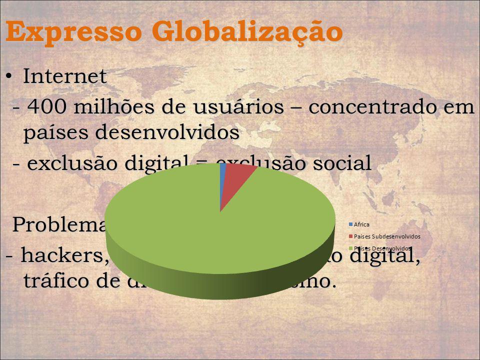 Expresso Globalização Internet Internet - 400 milhões de usuários – concentrado em países desenvolvidos - 400 milhões de usuários – concentrado em paí
