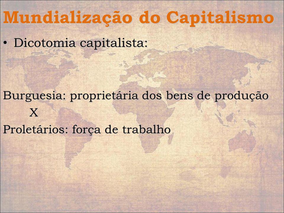 Mundialização do Capitalismo Dicotomia capitalista: Dicotomia capitalista: Burguesia: proprietária dos bens de produção X Proletários: força de trabal