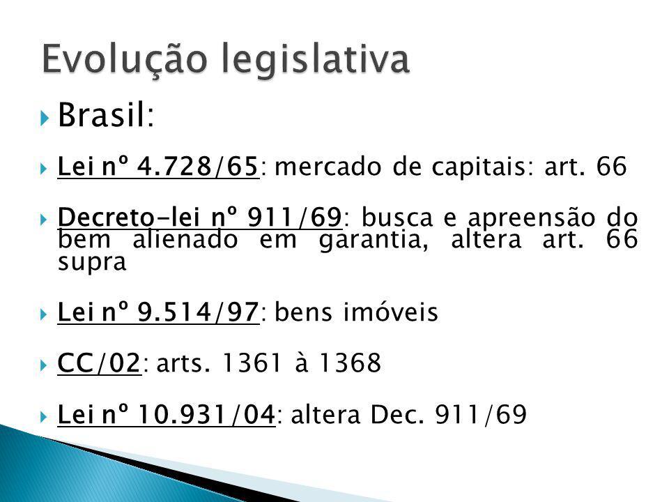  Brasil:  Lei nº 4.728/65: mercado de capitais: art.