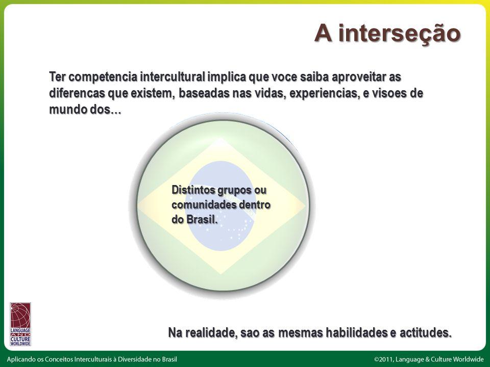 Distintos grupos ou culturas no mundo.Distintos grupos ou comunidades dentro do Brasil.
