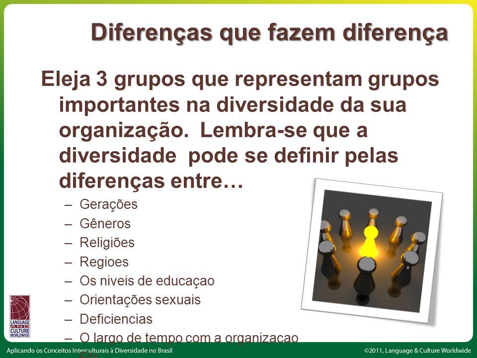Diferenças que fazem diferença Eleja 3 grupos que representam grupos importantes na diversidade da sua organização.