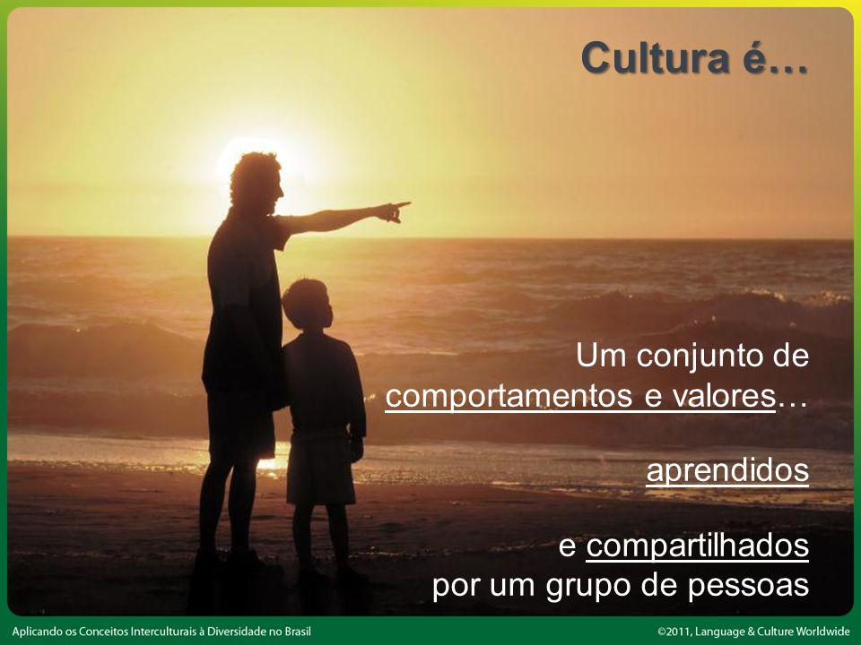 Cultura é… Um conjunto de comportamentos e valores… aprendidos e compartilhados por um grupo de pessoas