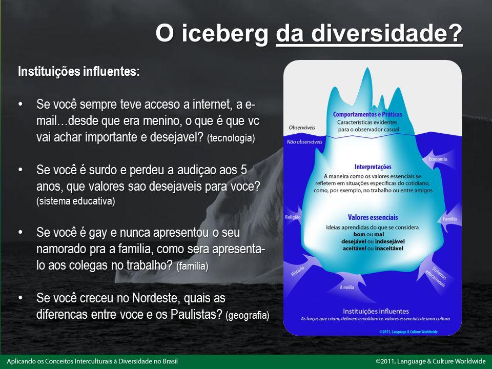 O iceberg da diversidade.