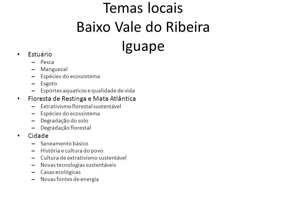 Temas locais Baixo Vale do Ribeira Iguape Estuário – Pesca – Manguezal – Espécies do ecossistema – Esgoto – Esportes aquaticos e qualidade de vida Floresta de Restinga e Mata Atlântica – Extrativismo florestal sustentável – Espécies do ecossistema – Degradação do solo – Degradação florestal Cidade – Saneamento básico – História e cultura do povo – Cultura de extrativismo sustentável – Novas tecnologias sustentáveis – Casas ecológicas – Novas fontes de energia