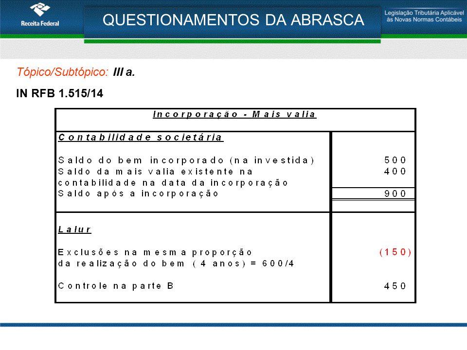 QUESTIONAMENTOS DA ABRASCA Tópico/Subtópico: III a. IN RFB 1.515/14
