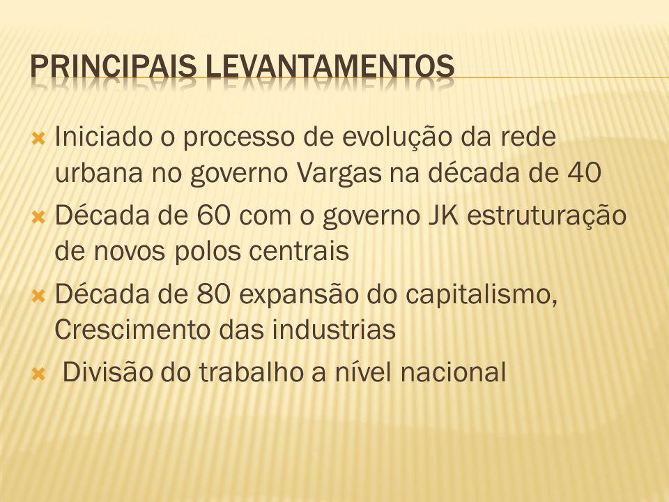  Iniciado o processo de evolução da rede urbana no governo Vargas na década de 40  Década de 60 com o governo JK estruturação de novos polos centrai