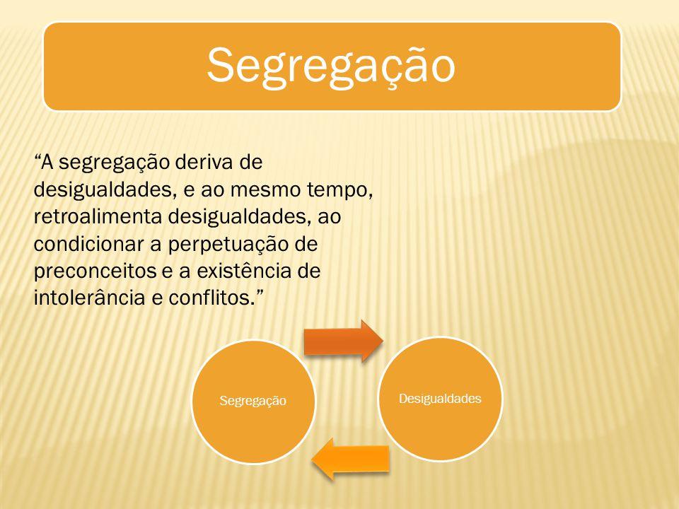 """Segregação Desigualdades """"A segregação deriva de desigualdades, e ao mesmo tempo, retroalimenta desigualdades, ao condicionar a perpetuação de preconc"""
