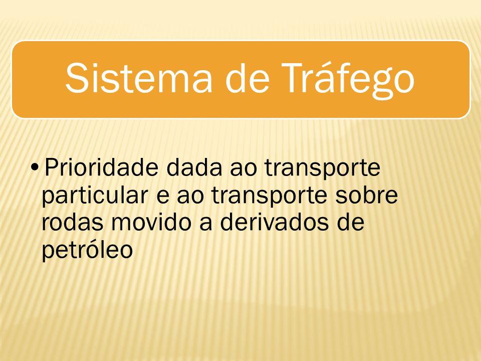 Sistema de Tráfego Prioridade dada ao transporte particular e ao transporte sobre rodas movido a derivados de petróleo