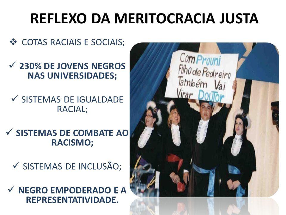 REFLEXO DA MERITOCRACIA JUSTA  COTAS RACIAIS E SOCIAIS; 230% DE JOVENS NEGROS NAS UNIVERSIDADES; SISTEMAS DE IGUALDADE RACIAL; SISTEMAS DE COMBATE AO