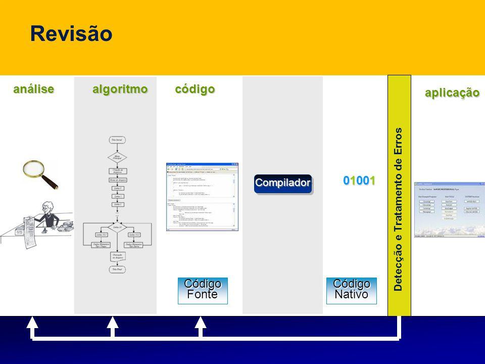Revisão CódigoFonte CompiladorCompilador CódigoNativo 01001 código algoritmo análise aplicação Detecção e Tratamento de Erros