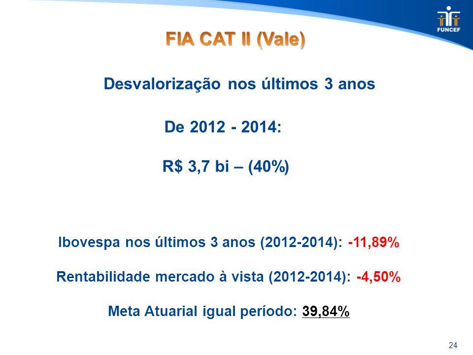 24 Desvalorização nos últimos 3 anos De 2012 - 2014: R$ 3,7 bi – (40%) Ibovespa nos últimos 3 anos (2012-2014): -11,89% Rentabilidade mercado à vista (2012-2014): -4,50% Meta Atuarial igual período: 39,84%