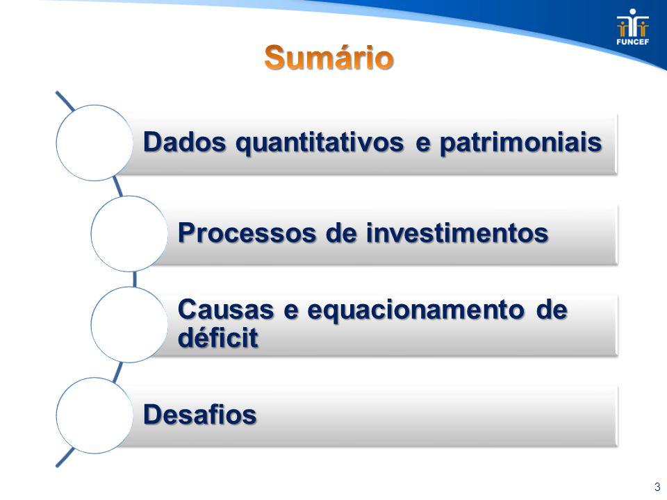 Dados quantitativos e patrimoniais Processos de investimentos Causas e equacionamento de déficit Desafios 3
