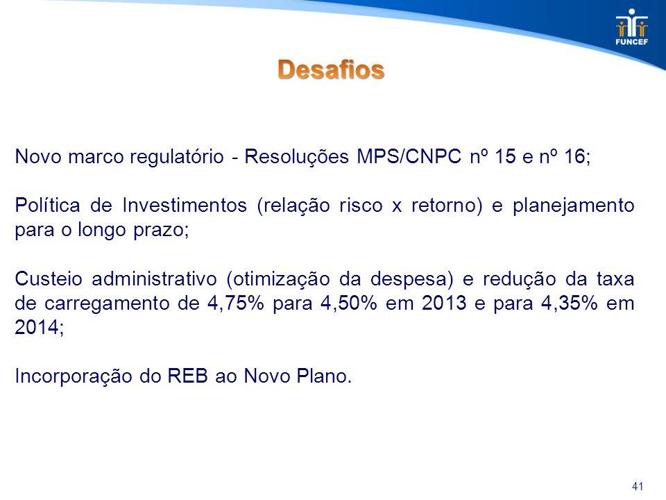 41 Novo marco regulatório - Resoluções MPS/CNPC nº 15 e nº 16; Política de Investimentos (relação risco x retorno) e planejamento para o longo prazo; Custeio administrativo (otimização da despesa) e redução da taxa de carregamento de 4,75% para 4,50% em 2013 e para 4,35% em 2014; Incorporação do REB ao Novo Plano.