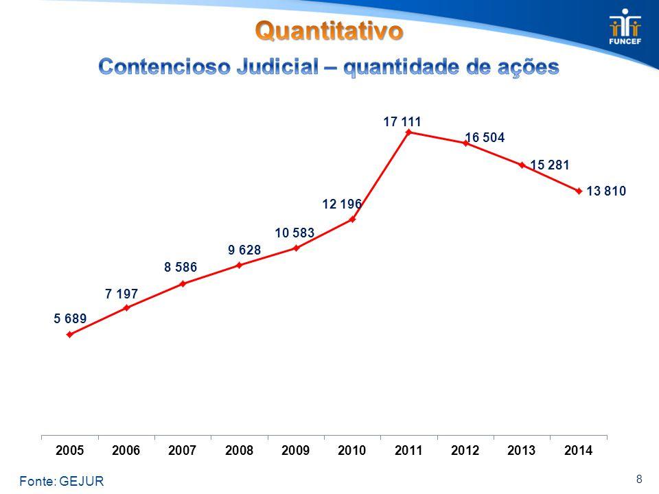 29 201120122013 FUNCEF-358-1.460-1.745 PETROS1282.783-5.629 PREVI-2.2232.630-2.535 Resultados no exercício R$ milhão Rentabilidade 201120122013 Rent.