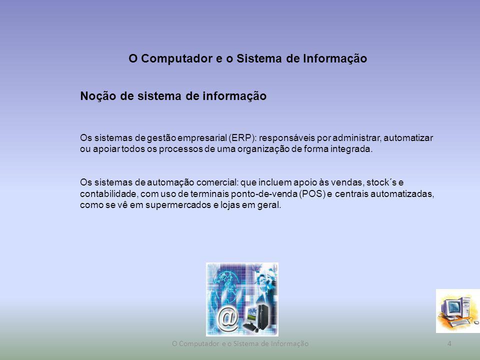 Índice Noção de sistema de informação Tecnologias da Informação – Equipamentos e outros componentes O Sistema de Informação no Escritório – O Software de Sistema e Aplicação 5O Computador e o Sistema de Informação