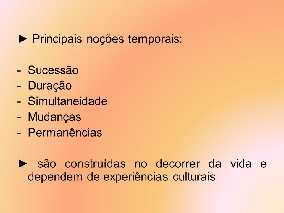 ► Principais noções temporais: -Sucessão -Duração -Simultaneidade -Mudanças -Permanências ► são construídas no decorrer da vida e dependem de experiên