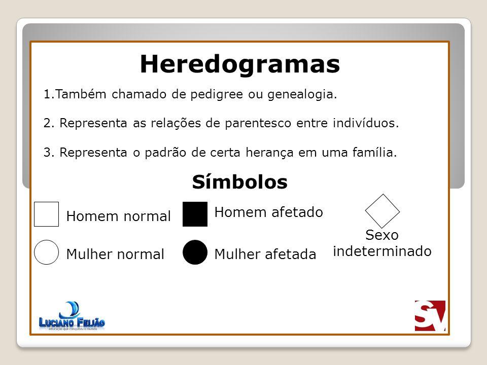 1.Também chamado de pedigree ou genealogia. 2. Representa as relações de parentesco entre indivíduos. 3. Representa o padrão de certa herança em uma f