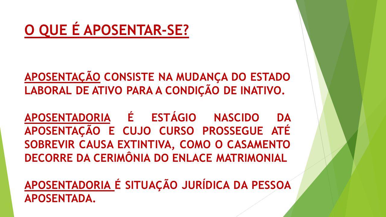 ESPÉCIES DE APOSENTADORIA  1 – VOLUNTÁRIA  1.1 – Tempo de contribuição  1.2 – Por idade  1.3 – Portador Deficiência  1.4 – Insalubre ou perigosa  2 - IMPOSIÇÃO LEGAL  2.1 - COMPULSÓRIA POR IDADE  2.2 - INVALIDEZ  2.3 - ACIDENTE EM SERVIÇO