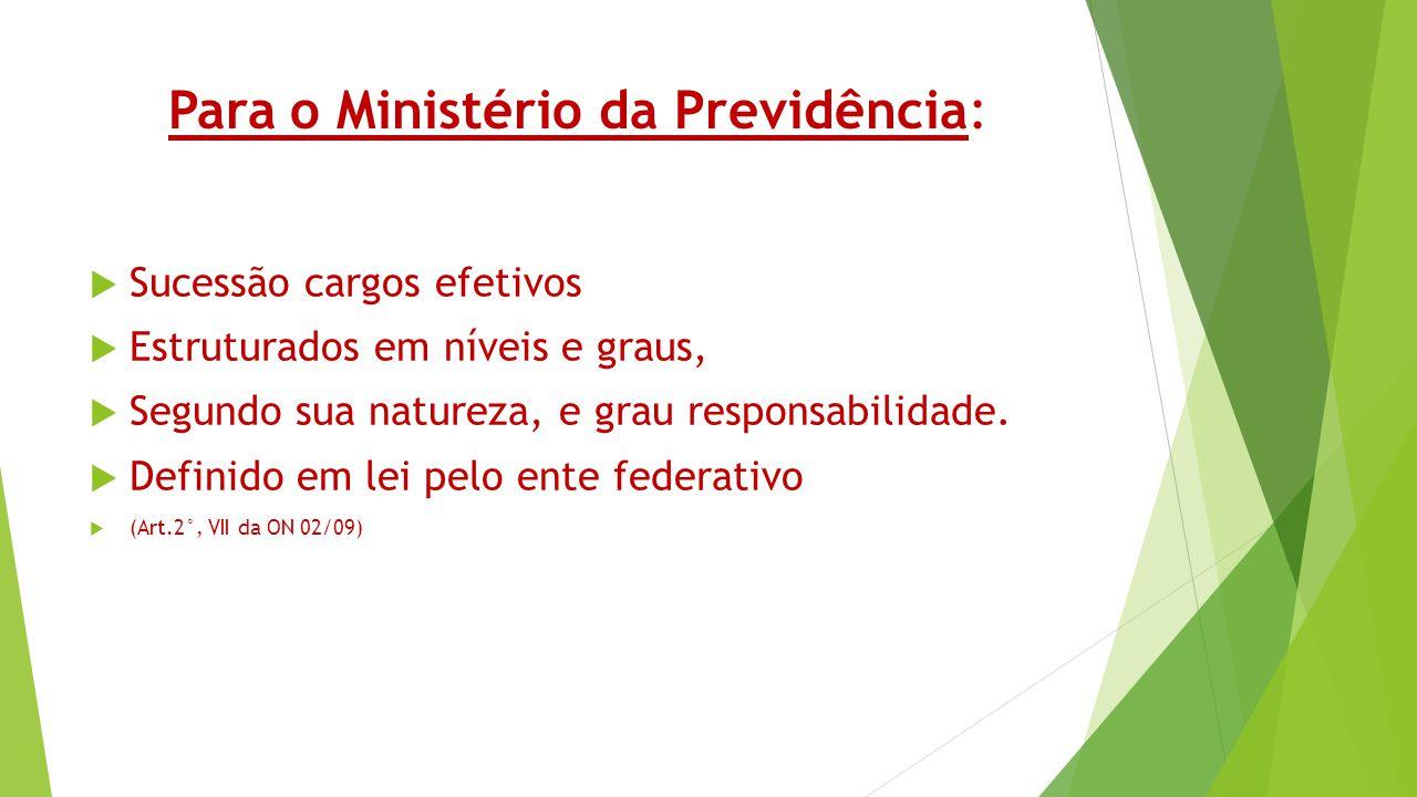 Para o Ministério da Previdência:  Sucessão cargos efetivos  Estruturados em níveis e graus,  Segundo sua natureza, e grau responsabilidade.  Defi