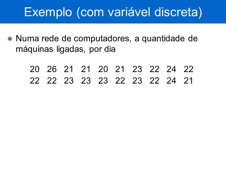 Exemplo (com variável discreta) Numa rede de computadores, a quantidade de máquinas ligadas, por dia 20 26 21 21 20 21 23 22 24 22 22 22 23 23 23 22 2