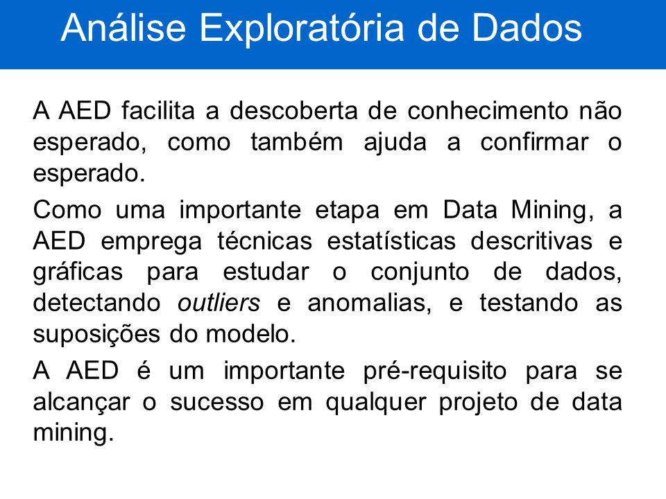 A AED facilita a descoberta de conhecimento não esperado, como também ajuda a confirmar o esperado. Como uma importante etapa em Data Mining, a AED em