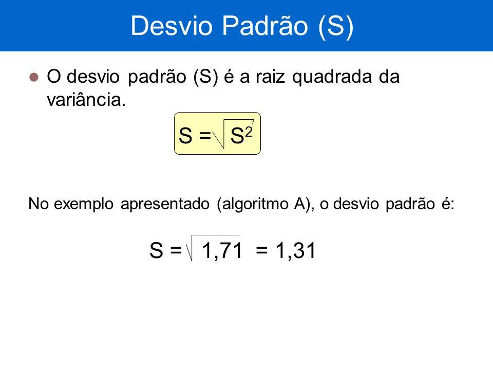 Desvio Padrão (S) O desvio padrão (S) é a raiz quadrada da variância. No exemplo apresentado (algoritmo A), o desvio padrão é: S = S 2 S = 1,71 = 1,31