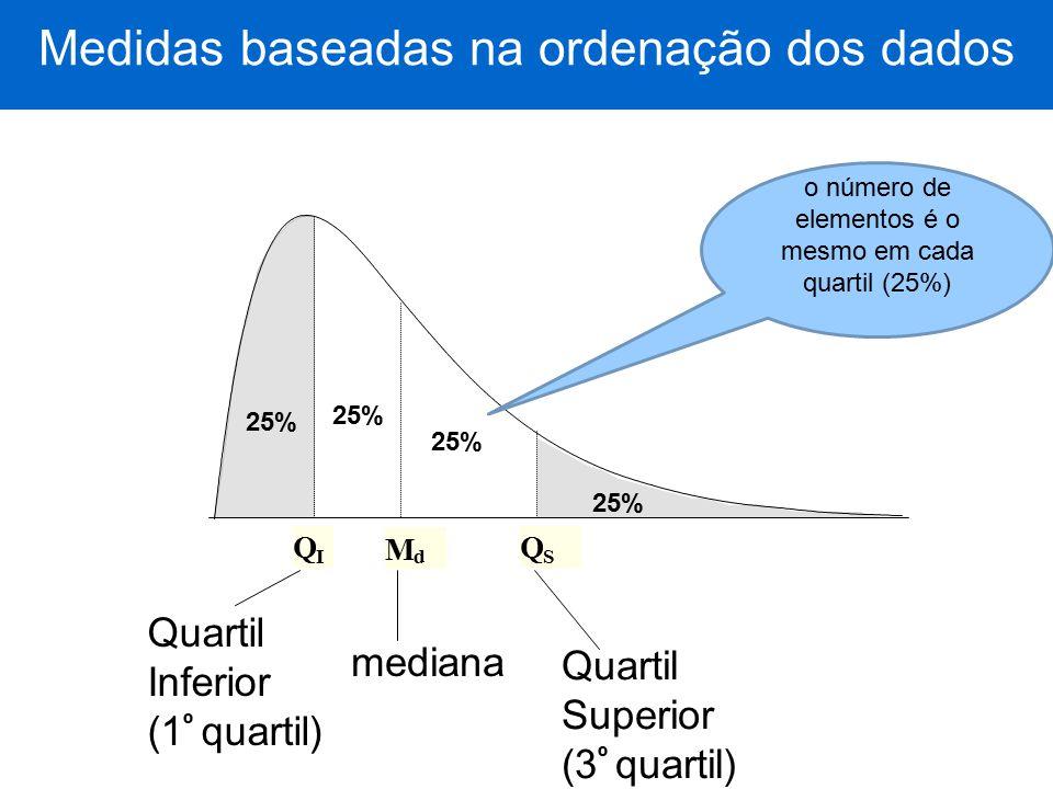 25% Medidas baseadas na ordenação dos dados Q I Quartil Inferior (1 º quartil) M d mediana Q S Quartil Superior (3 º quartil) o número de elementos é