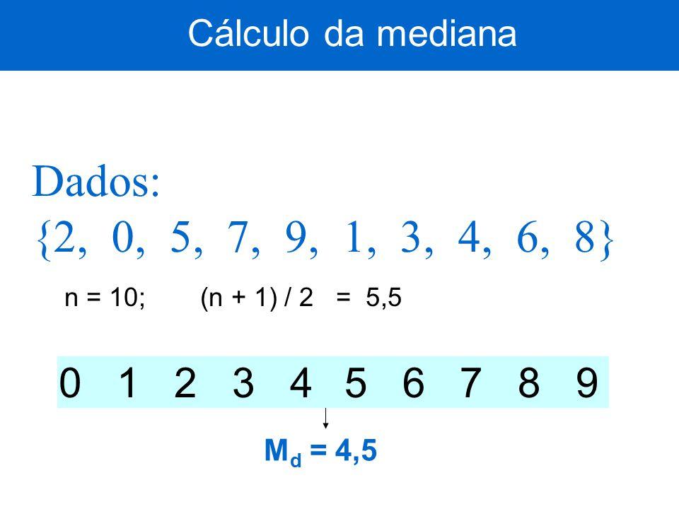 Dados: {2, 0, 5, 7, 9, 1, 3, 4, 6, 8} M d = 4,5 0 1 2 3 45 6 7 8 9 Cálculo da mediana n = 10;(n + 1) / 2 = 5,5