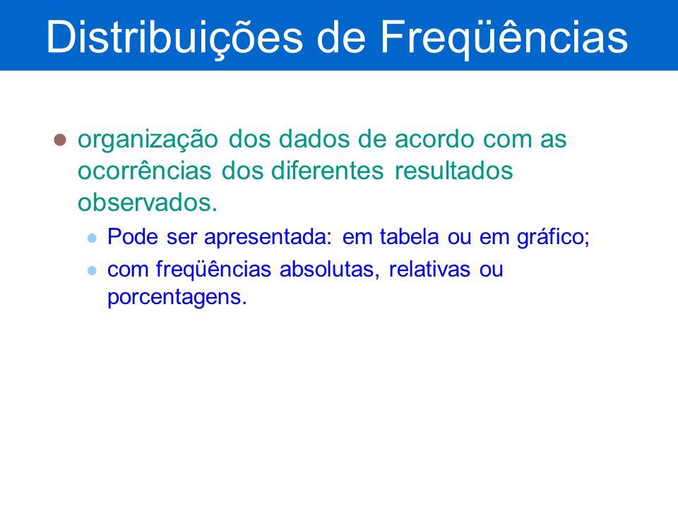 Distribuições de Freqüências organização dos dados de acordo com as ocorrências dos diferentes resultados observados. Pode ser apresentada: em tabela