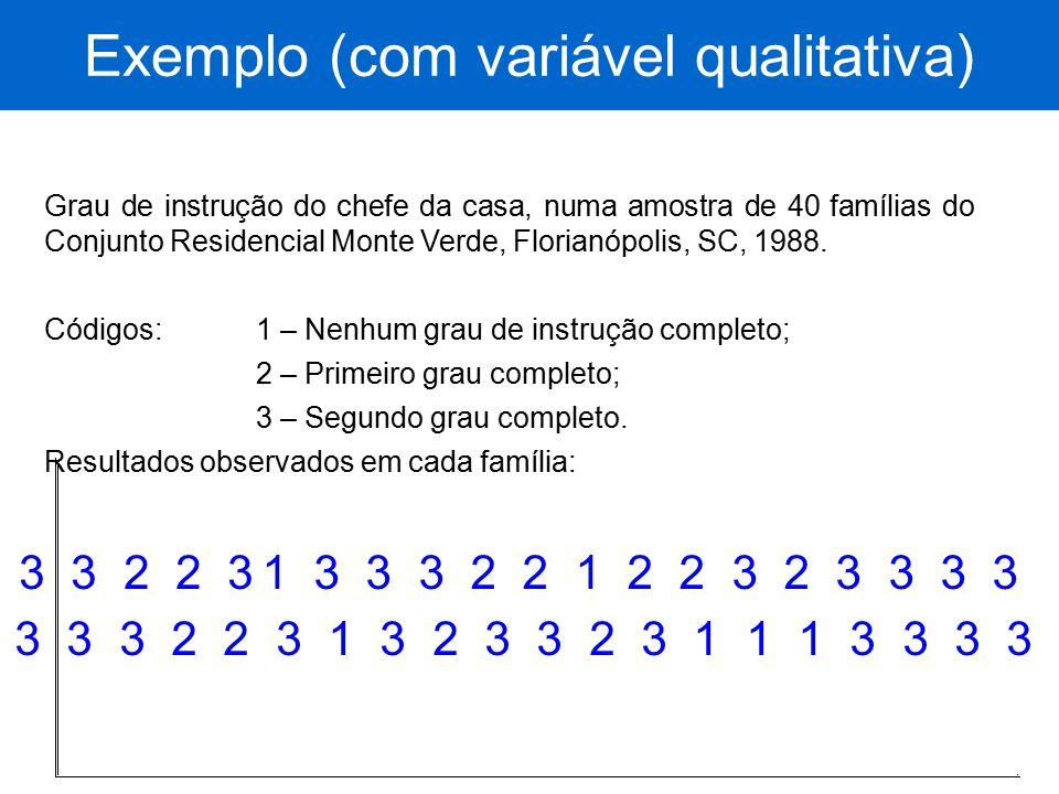 Exemplo (com variável qualitativa) Grau de instrução do chefe da casa, numa amostra de 40 famílias do Conjunto Residencial Monte Verde, Florianópolis,