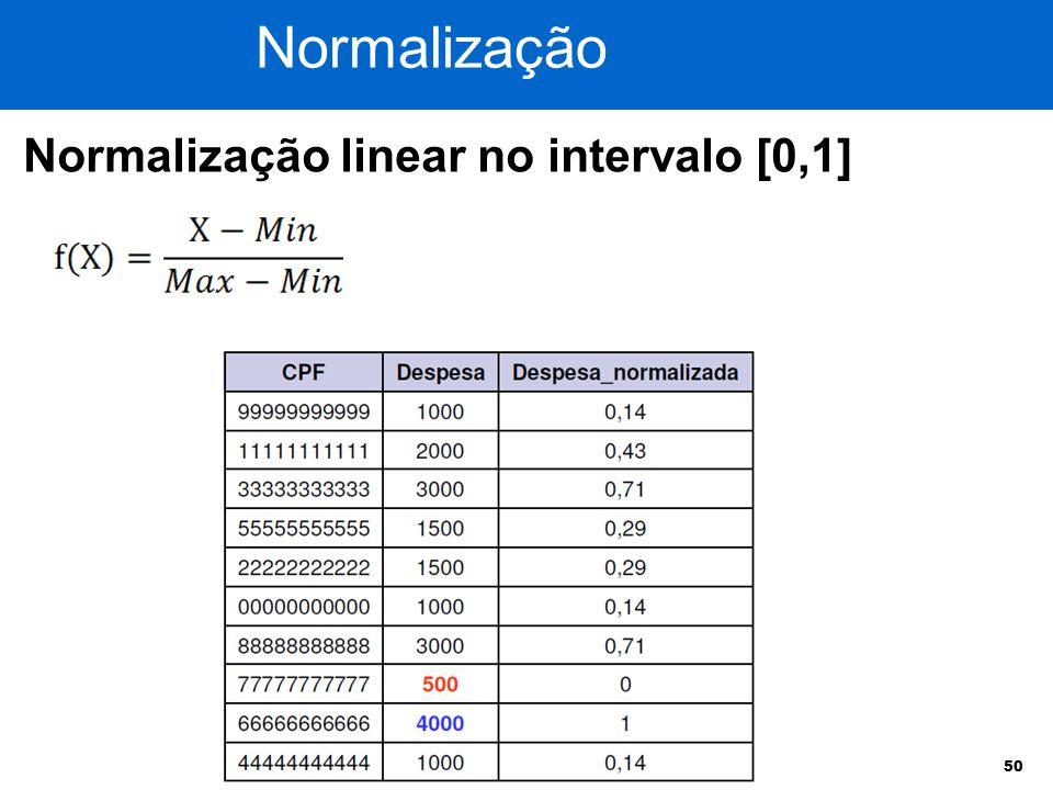 50 Normalização linear no intervalo [0,1] Normalização