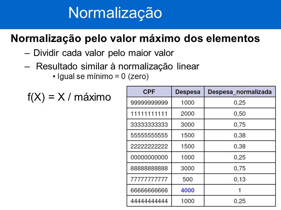 52 Normalização pelo valor máximo dos elementos –Dividir cada valor pelo maior valor – Resultado similar à normalização linear Igual se mínimo = 0 (ze