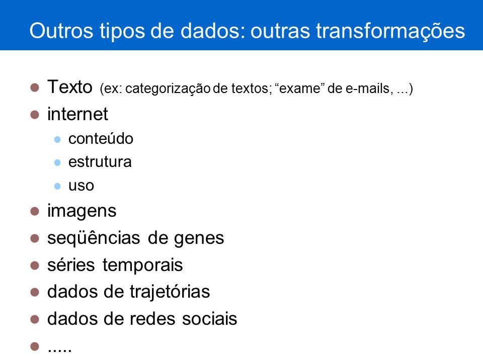 """Outros tipos de dados: outras transformações Texto (ex: categorização de textos; """"exame"""" de e-mails,...) internet conteúdo estrutura uso imagens seqüê"""