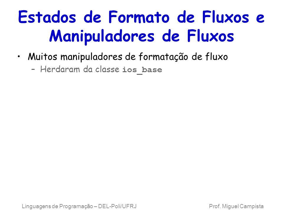 Estados de Formato de Fluxos e Manipuladores de Fluxos Muitos manipuladores de formatação de fluxo –Herdaram da classe ios_base Linguagens de Programação – DEL-Poli/UFRJ Prof.