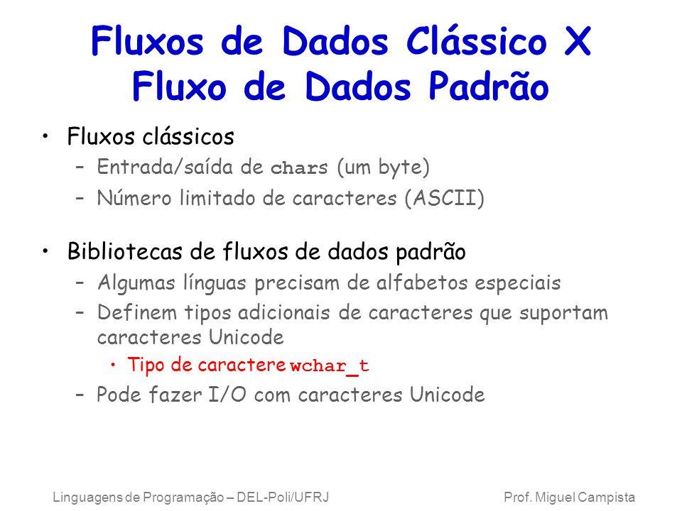 Fluxos de Dados Clássico X Fluxo de Dados Padrão Fluxos clássicos –Entrada/saída de char s (um byte) –Número limitado de caracteres (ASCII) Bibliotecas de fluxos de dados padrão –Algumas línguas precisam de alfabetos especiais –Definem tipos adicionais de caracteres que suportam caracteres Unicode Tipo de caractere wchar_t –Pode fazer I/O com caracteres Unicode Linguagens de Programação – DEL-Poli/UFRJ Prof.
