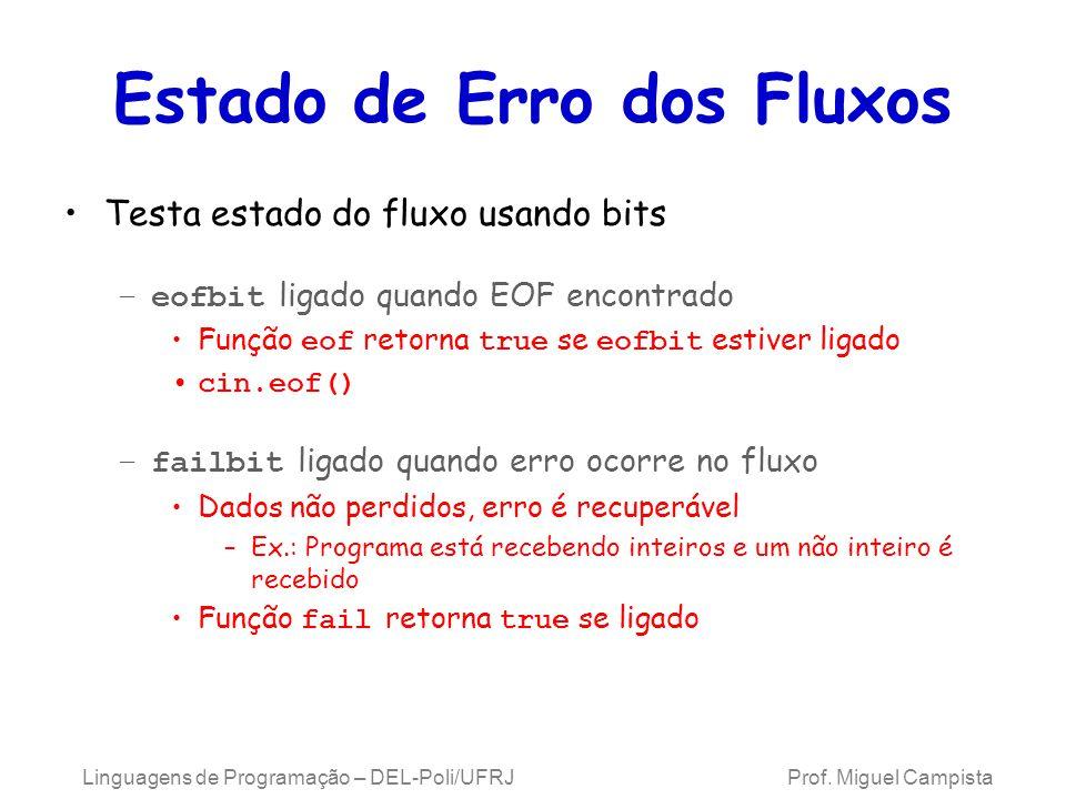 Estado de Erro dos Fluxos Testa estado do fluxo usando bits –eofbit ligado quando EOF encontrado Função eof retorna true se eofbit estiver ligado cin.eof() –failbit ligado quando erro ocorre no fluxo Dados não perdidos, erro é recuperável –Ex.: Programa está recebendo inteiros e um não inteiro é recebido Função fail retorna true se ligado Linguagens de Programação – DEL-Poli/UFRJ Prof.