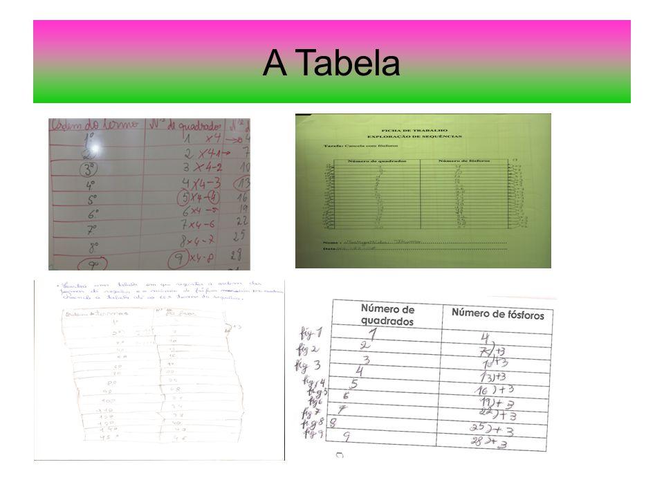 A Tabela