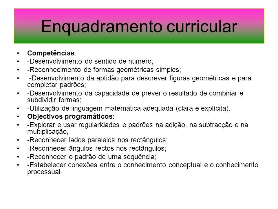 Enquadramento curricular Competências: -Desenvolvimento do sentido de número; -Reconhecimento de formas geométricas simples; -Desenvolvimento da aptid